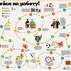 Що таке інфографіка?