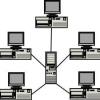 Що таке сервер? Види серверів і їх призначення