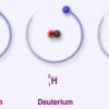Ізотопи - це ... Радіоактивні ізотопи, їх розпад і піврозпад