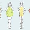Як підібрати сукню?