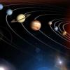 Як розташовані планети?