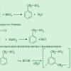 Як вирішувати завдання з хімії?