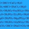 Як скласти рівняння реакції?